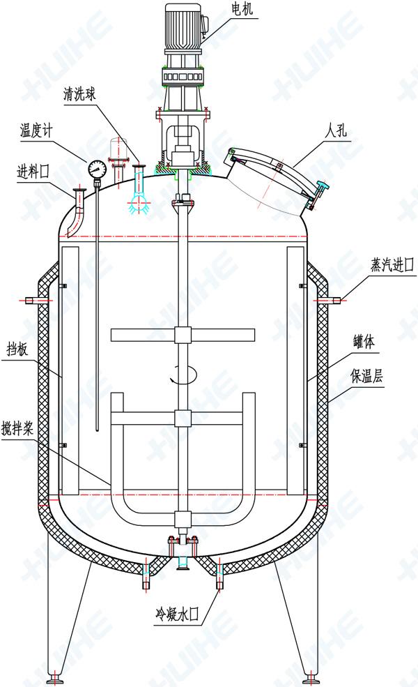 蒸汽加热反应釜(罐)结构】 蒸汽加热反应釜(罐)由锅体,锅盖,搅拌器,夹